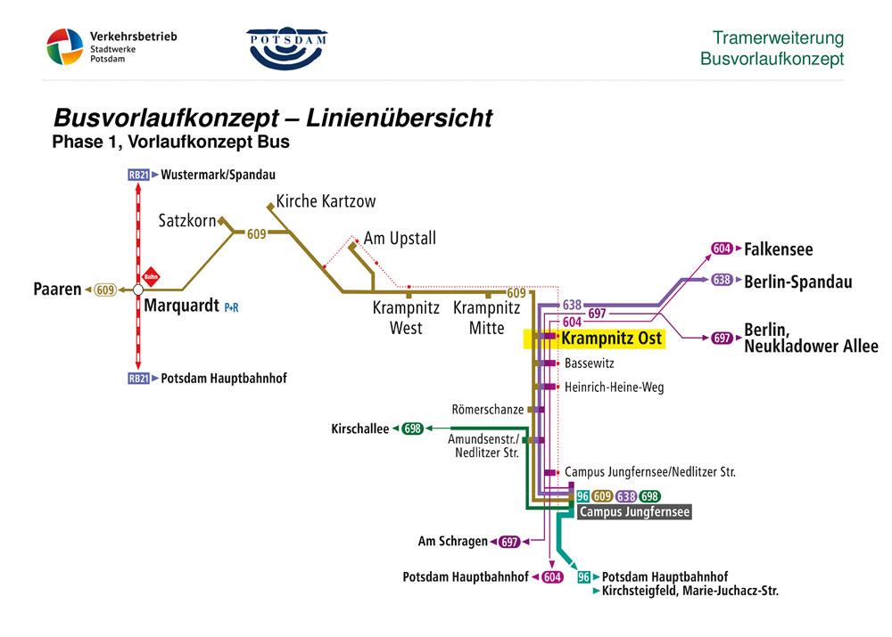 Planung des Busverkehrs bevor die TRAM fährt.