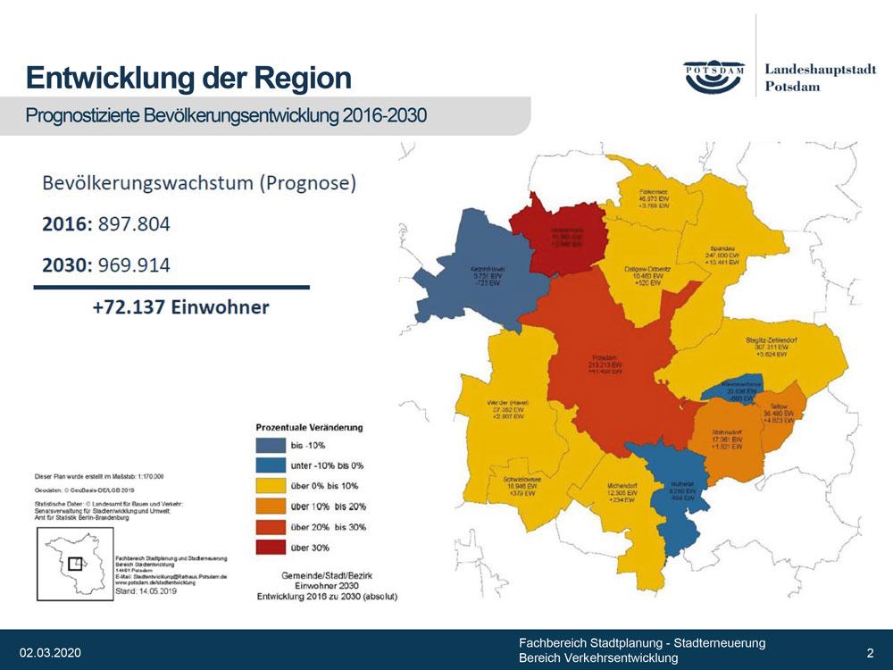 Potsdam wächst schnell und stark, vor allem im Norden